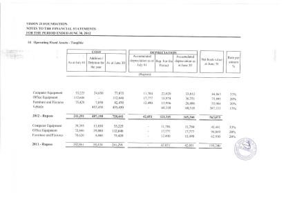 Vision21 Annual Audit Report 2012-page-008